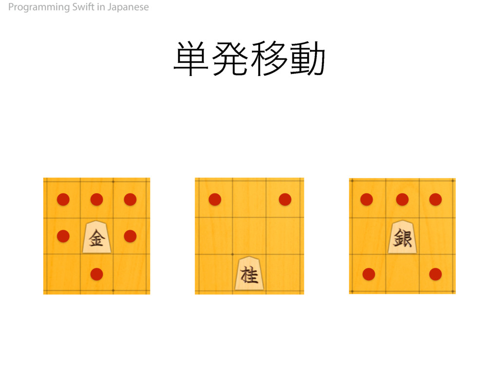 Programming Swift in Japanese ୯ൃҠಈ