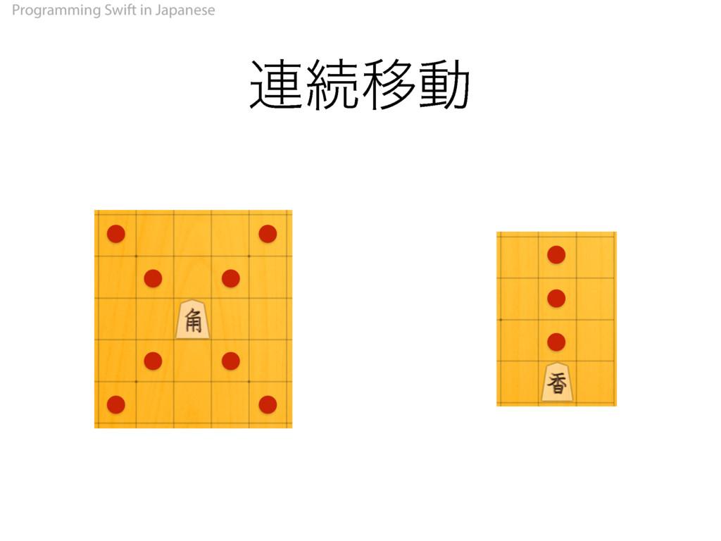 Programming Swift in Japanese ࿈ଓҠಈ