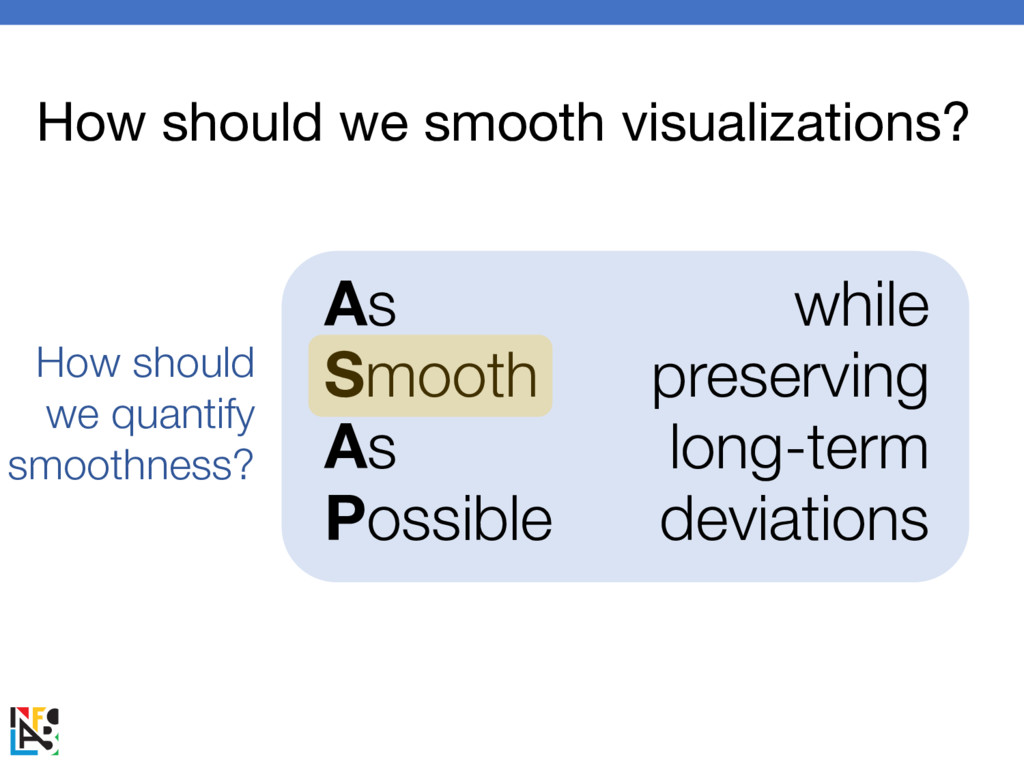 As Smooth As Possible while preserving long-ter...