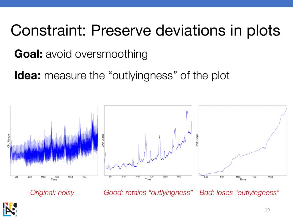Constraint: Preserve deviations in plots Goal: ...