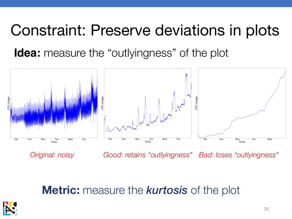 Constraint: Preserve deviations in plots 20 Ide...