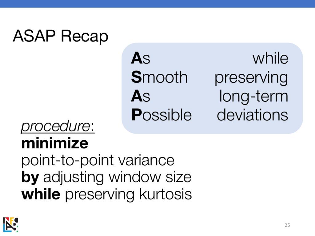 ASAP Recap procedure: minimize point-to-point v...