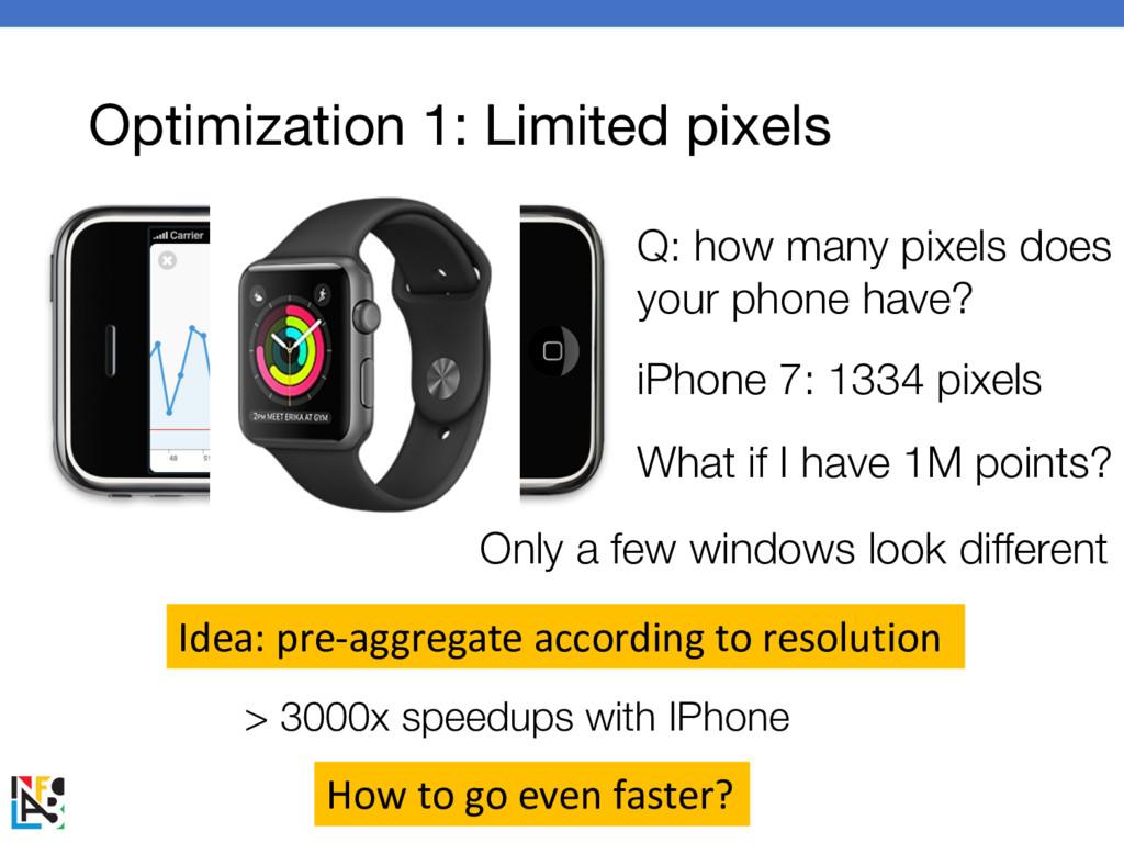 Optimization 1: Limited pixels Q: how many pixe...