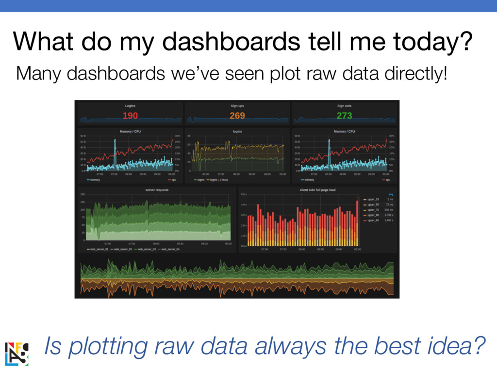 What do my dashboards tell me today? Many dashb...