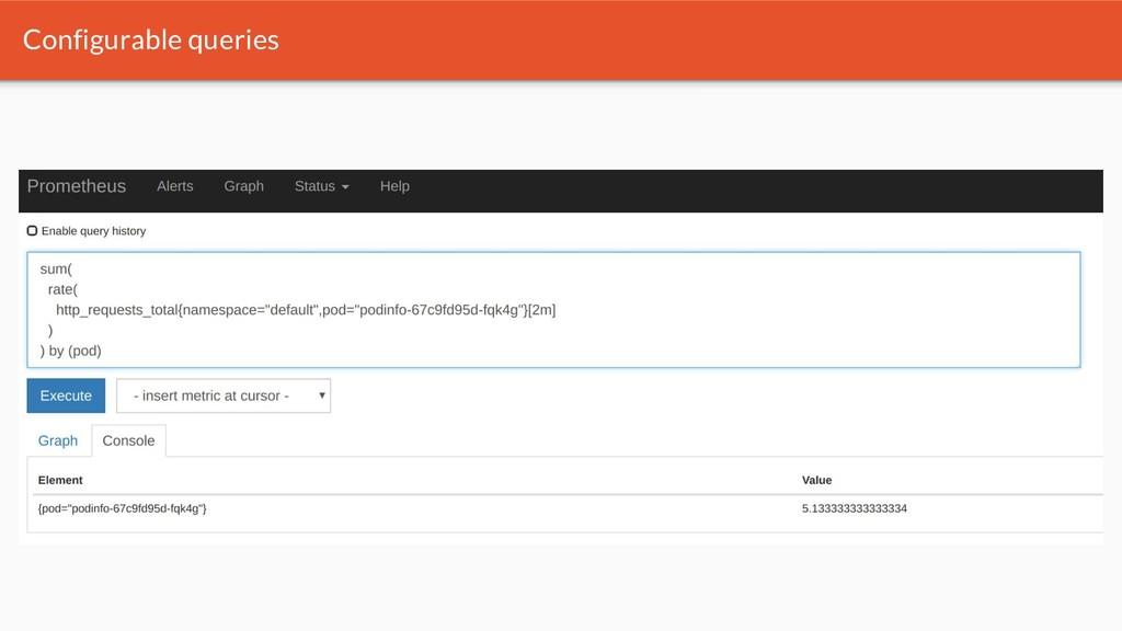 Configurable queries