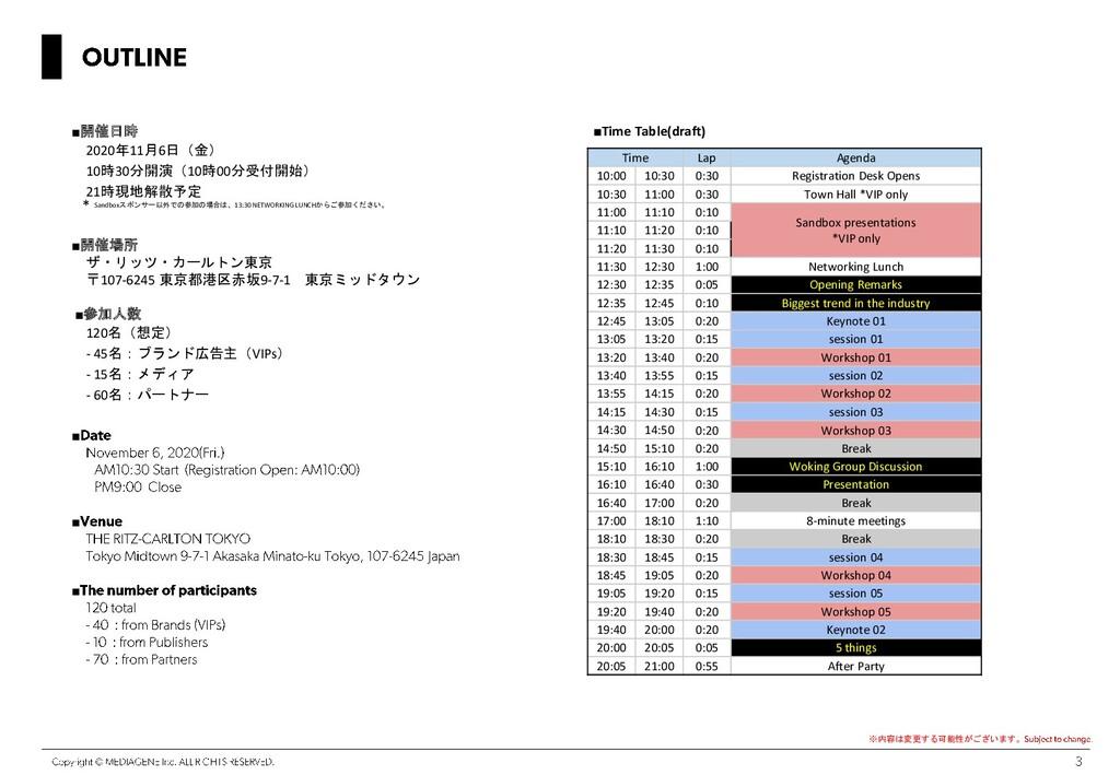 ■開催日時 2020年11月6日(金) 10時30分開演(10時00分受付開始) 21時現地解...