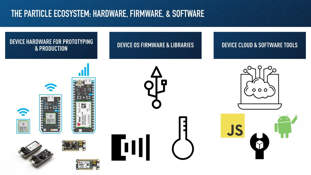 THE PARTICLE ECOSYSTEM: HARDWARE, FIRMWARE, & S...