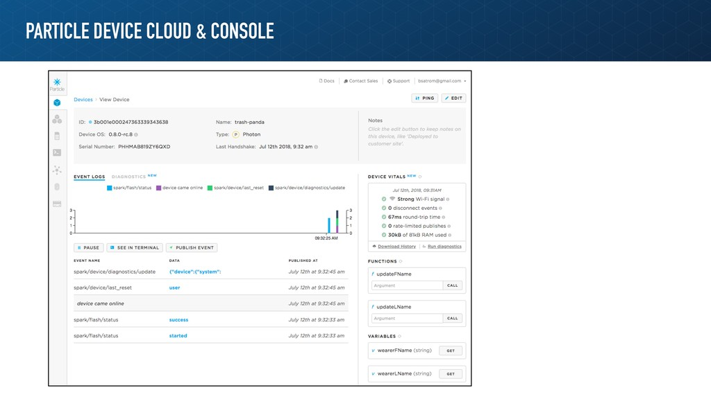 PARTICLE DEVICE CLOUD & CONSOLE