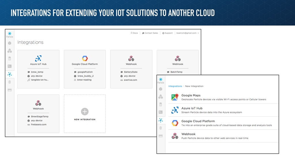 INTEGRATIONS FOR EXTENDING YOUR IOT SOLUTIONS T...