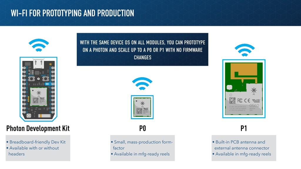 WI-FI FOR PROTOTYPING AND PRODUCTION Photon Dev...