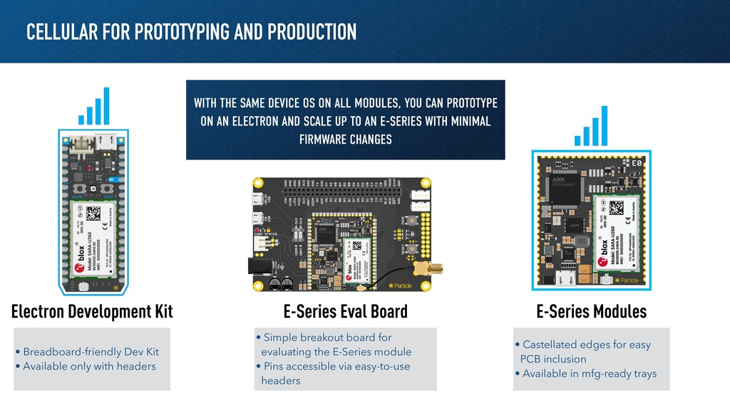 CELLULAR FOR PROTOTYPING AND PRODUCTION Electro...