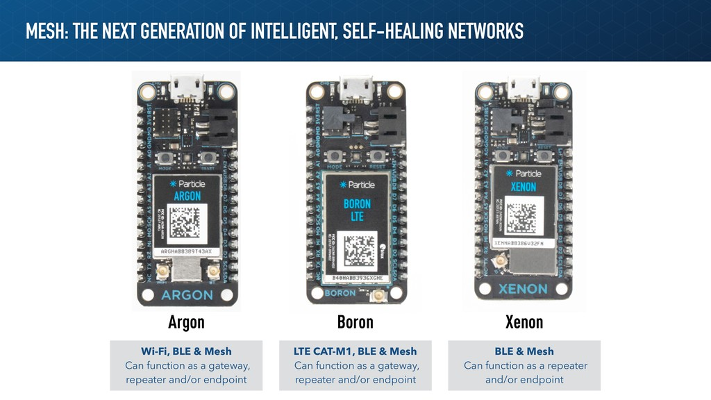 MESH: THE NEXT GENERATION OF INTELLIGENT, SELF-...