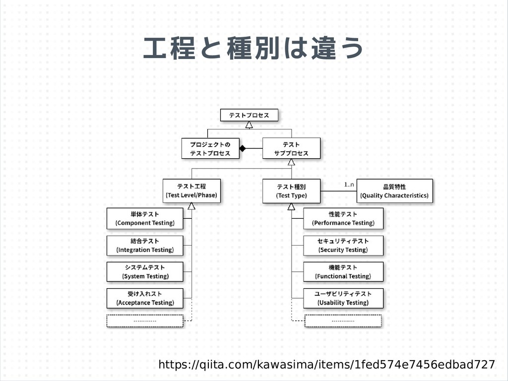 工程と種別は違う https://qiita.com/kawasima/items/1fed5...