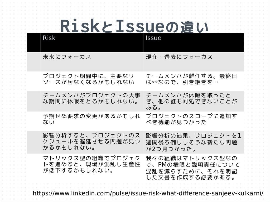 RiskとIssueの違い Risk Issue 未来にフォーカス 現在・過去にフォーカス プ...