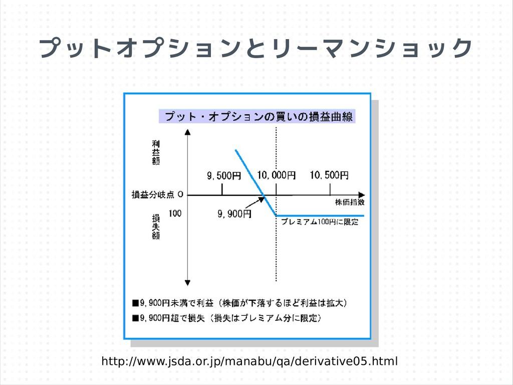 プットオプションとリーマンショック http://www.jsda.or.jp/manabu/...