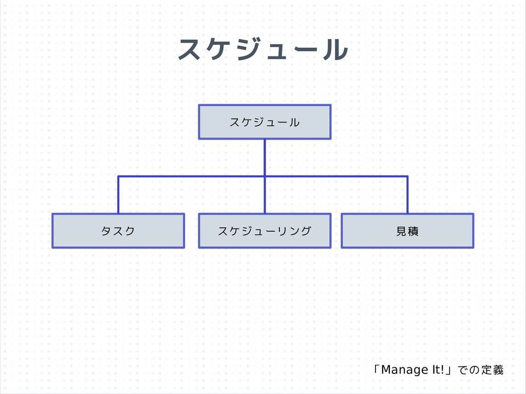 スケジュール タスク スケジューリング 見積 「Manage It!」での定義 スケジュール