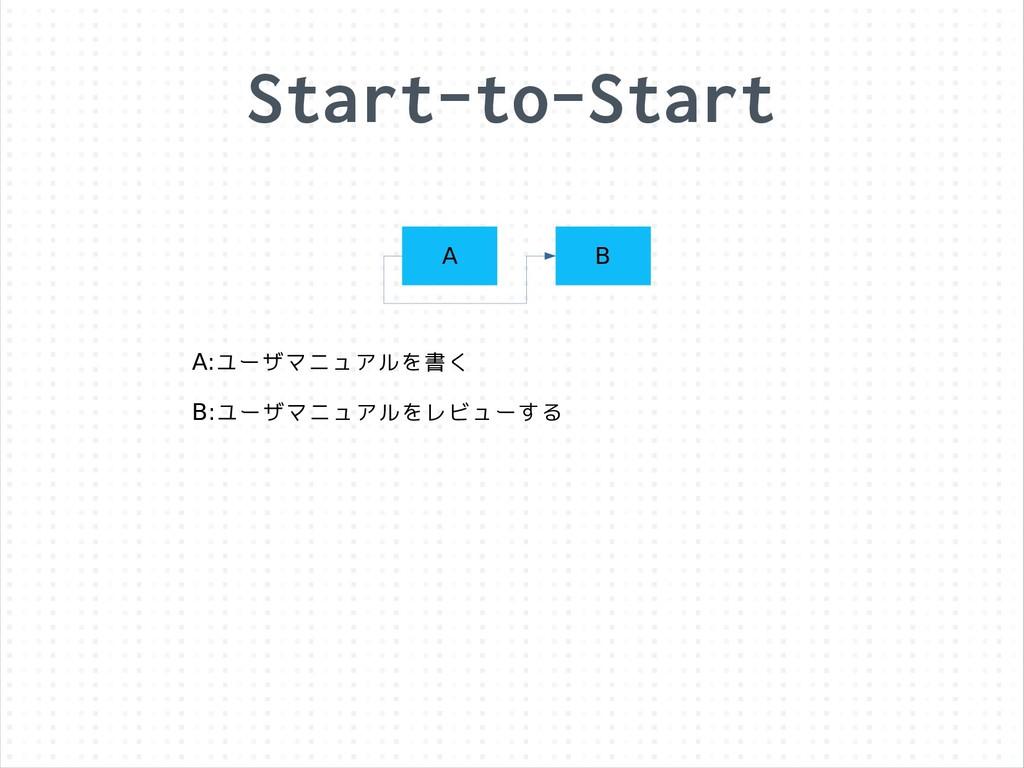 Start-to-Start A B A:ユーザマニュアルを書く B:ユーザマニュアルをレビュ...