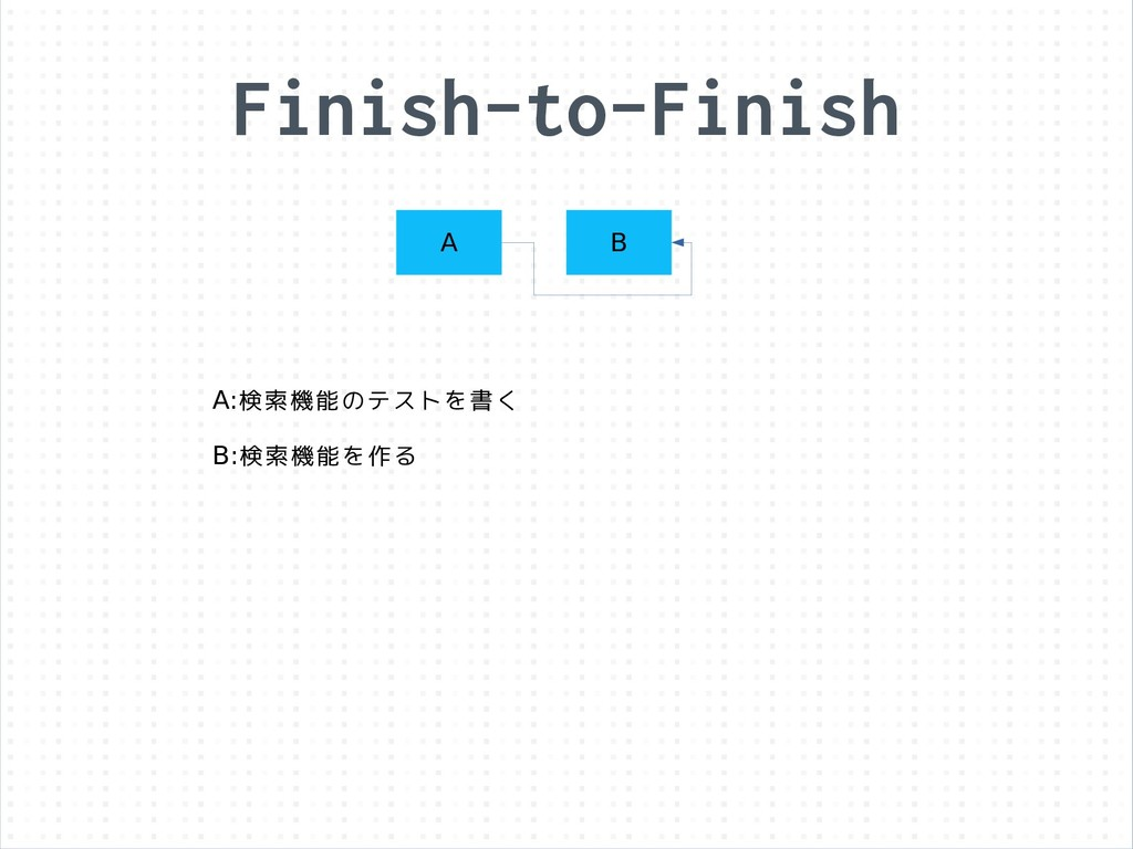 Finish-to-Finish A B A:検索機能のテストを書く B:検索機能を作る