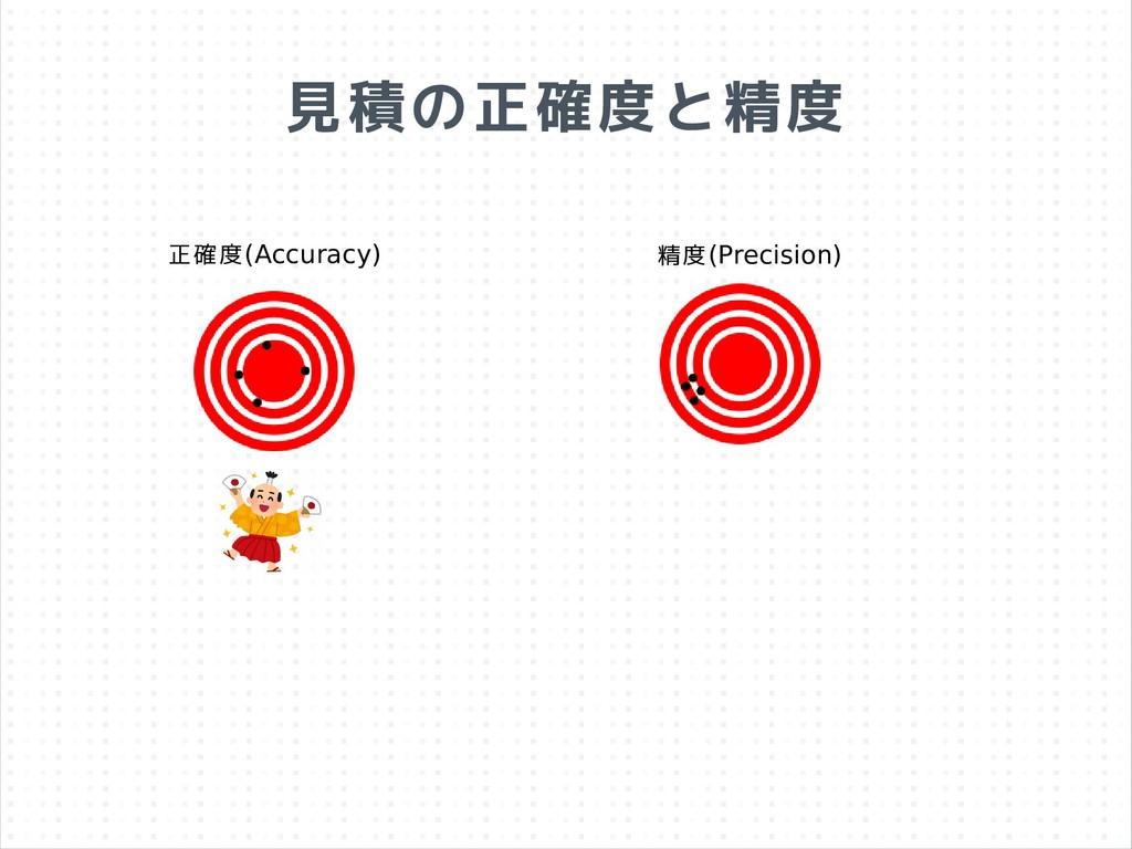 見積の正確度と精度 正確度(Accuracy) 精度(Precision)