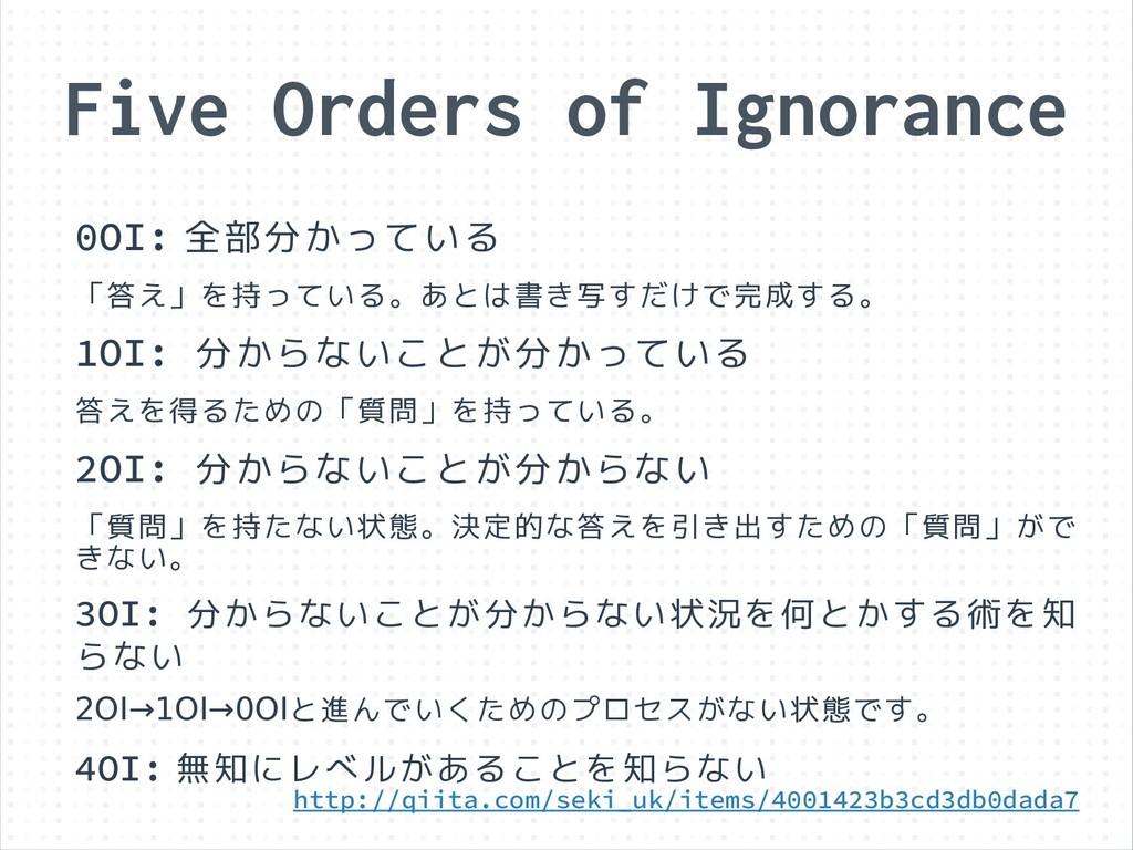 Five Orders of Ignorance 0OI: 全部分かっている 「答え」を持って...