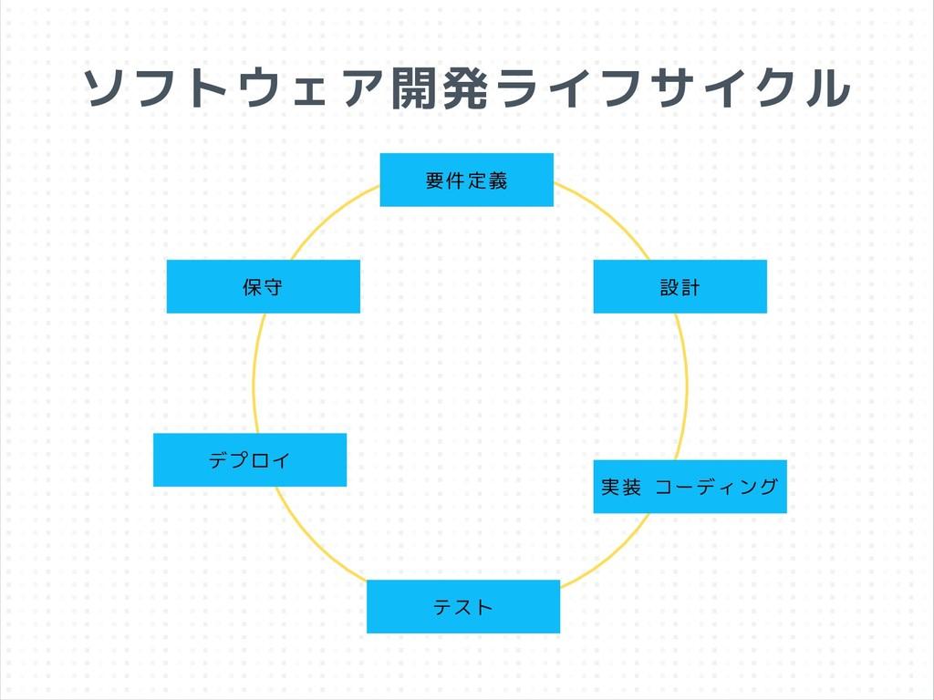 ソフトウェア開発ライフサイクル 要件定義 設計 実装 コーディング テスト デプロイ 保守