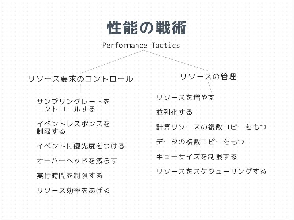 性能の戦術 Performance Tactics リソース要求のコントロール リソースの管理...