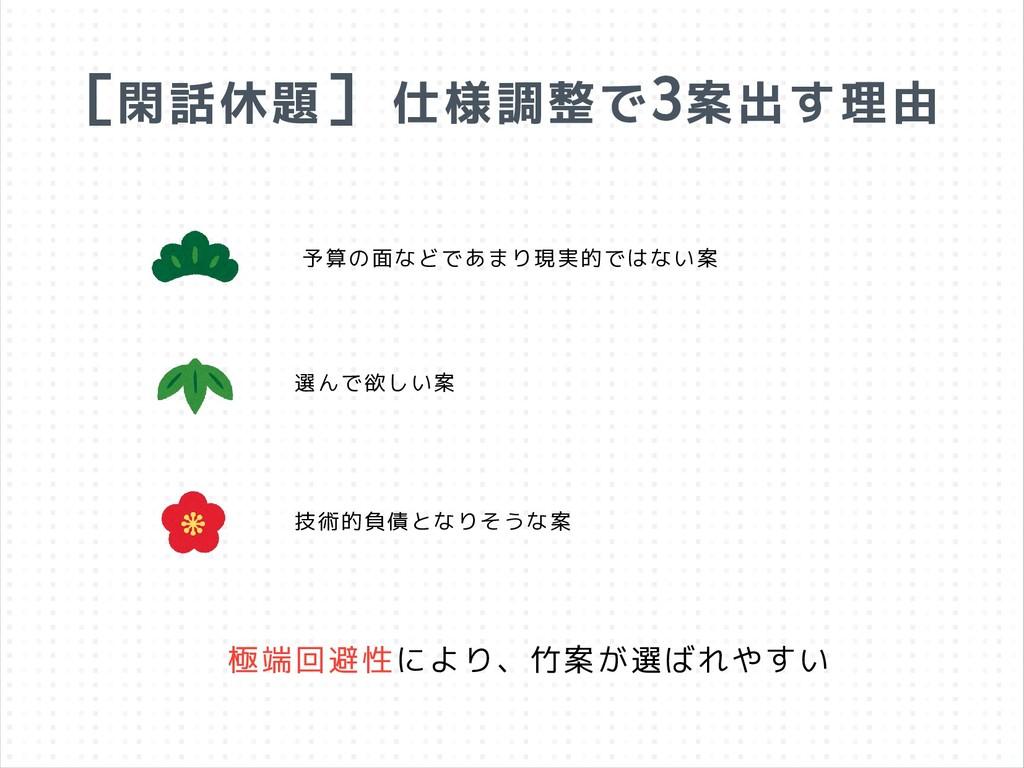 [閑話休題] 仕様調整で3案出す理由 選んで欲しい案 極端回避性により、竹案が選ばれやすい 予...