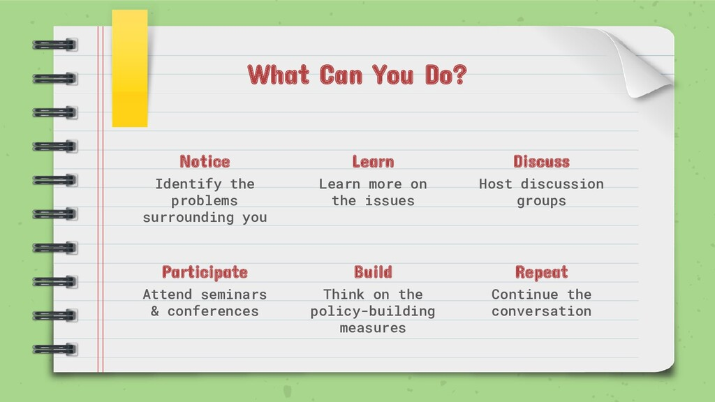 What Can You Do? Notice Identify the problems s...