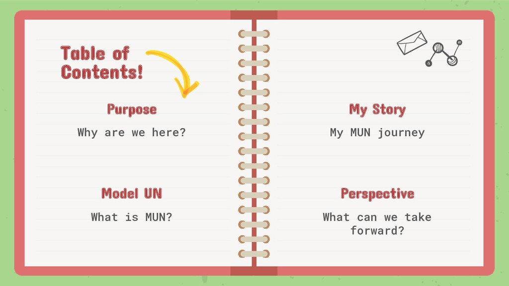 Table of Contents! Purpose Why are we here? My ...