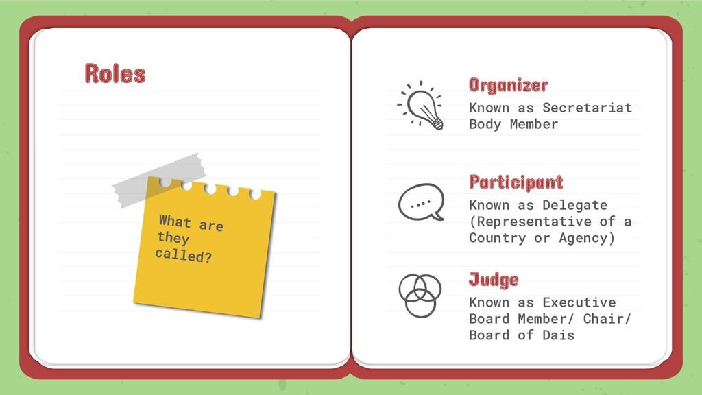 Roles Organizer Known as Secretariat Body Membe...