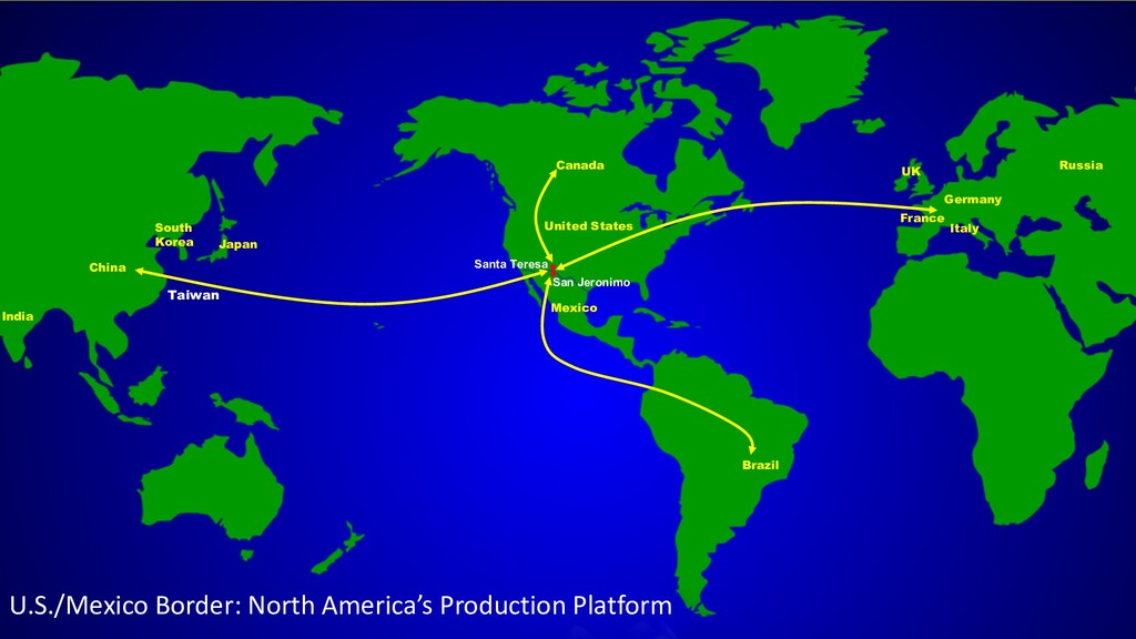 China Brazil Russia Canada Italy UK Japan Unite...