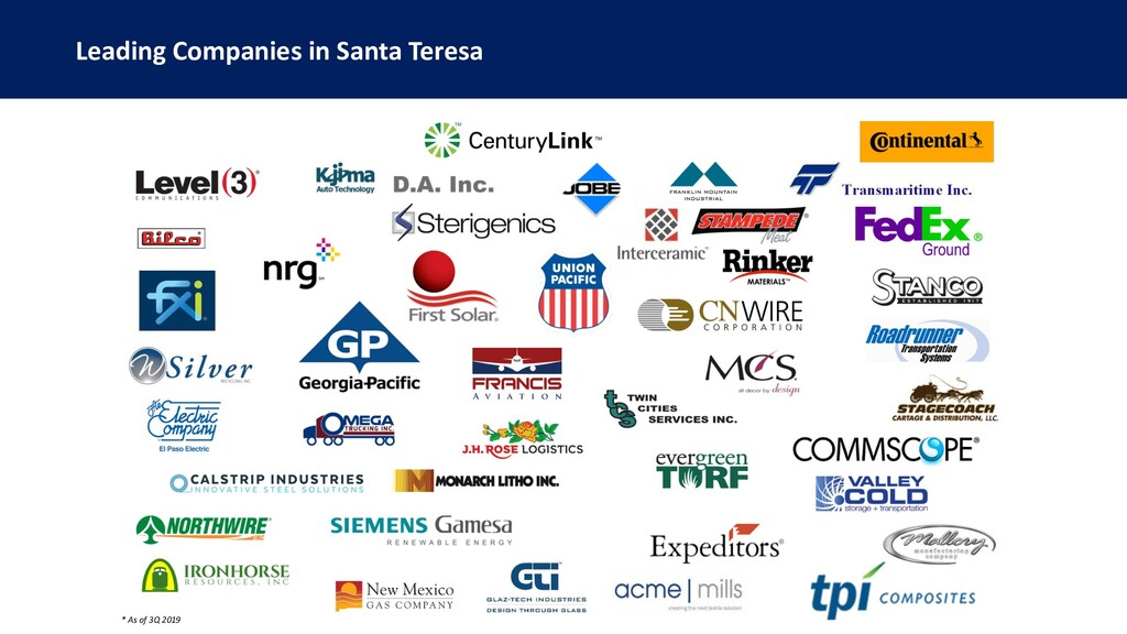 Leading Companies in Santa Teresa * As of 3Q 20...