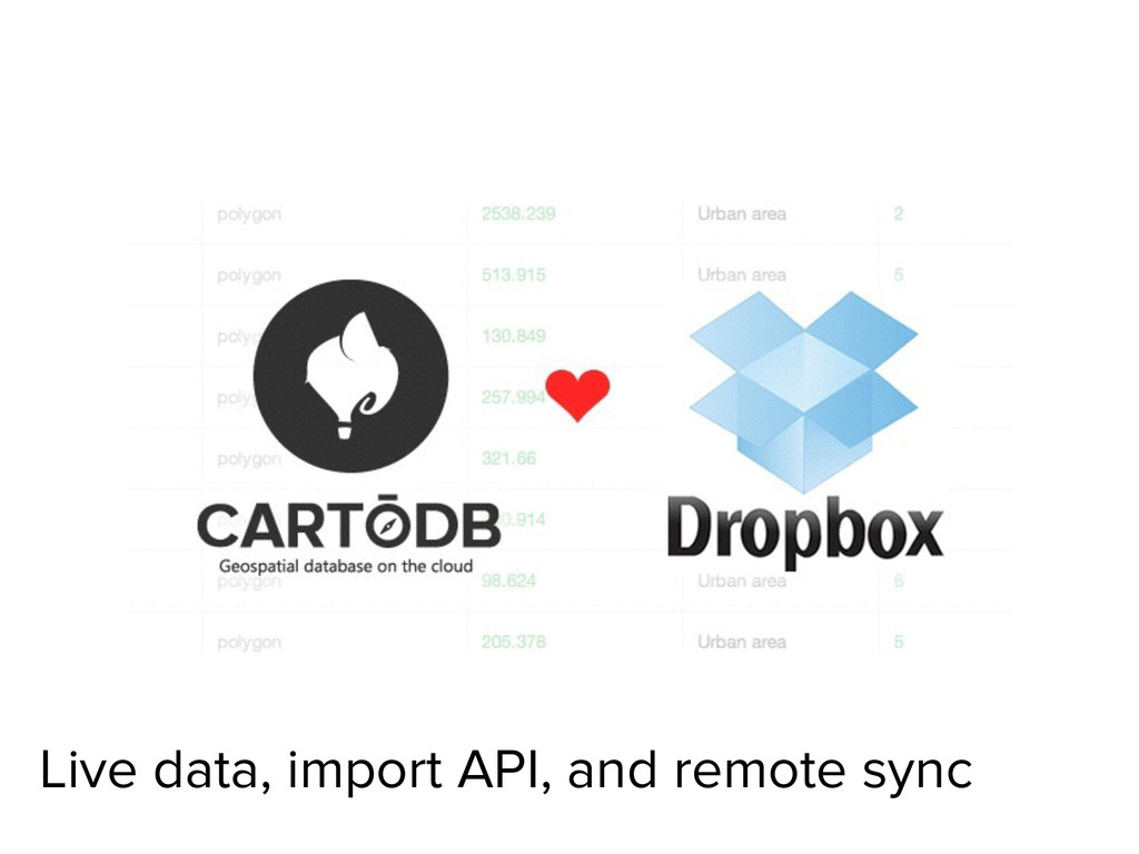 Live data, import API, and remote sync