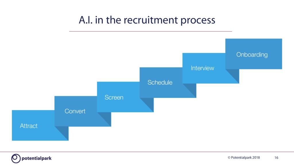 © Potentialpark 2018 A.I. in the recruitment pr...