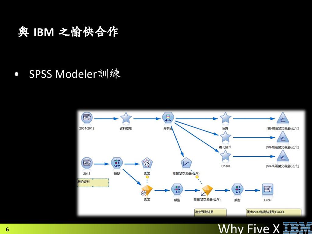 • SPSS Modeler訓練          ...