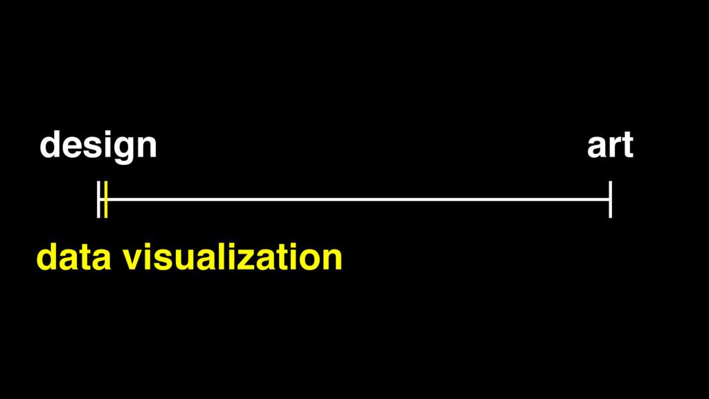 design art data visualization