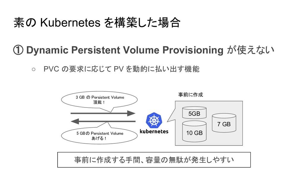 素の Kubernetes を構築した場合 ① Dynamic Persistent Volu...