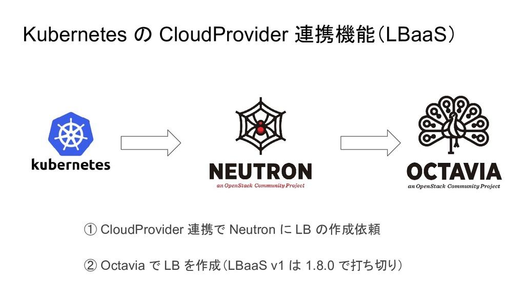 Kubernetes の CloudProvider 連携機能(LBaaS) ① CloudP...