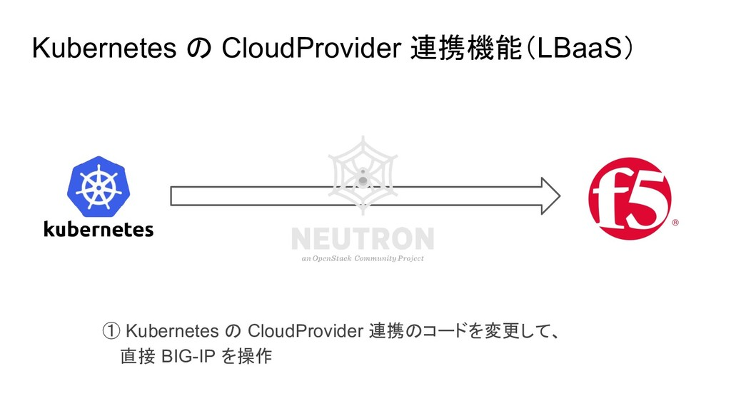 This is a slide title Kubernetes の CloudProvide...