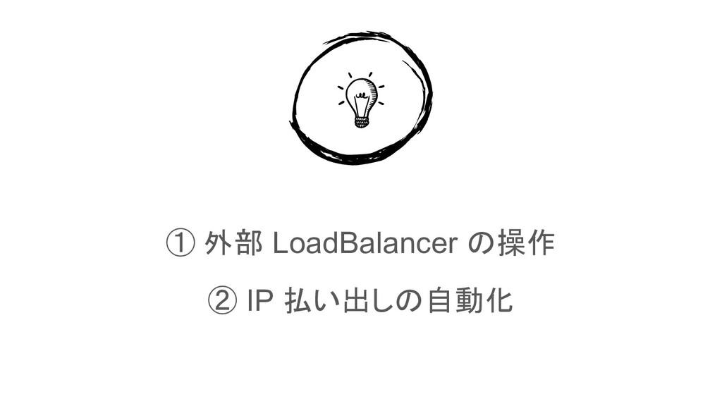 This is a slide title ① 外部 LoadBalancer の操作 ② I...