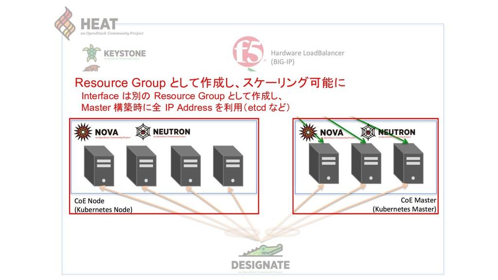 Resource Group として作成し、スケーリング可能に  Interface は別の ...