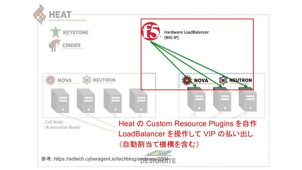 Heat の Custom Resource Plugins を自作 LoadBalancer...