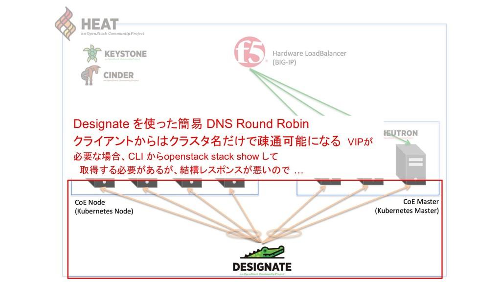 Designate を使った簡易 DNS Round Robin クライアントからはクラスタ名...