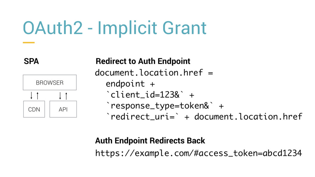 OAuth2 - Implicit Grant SPA BROWSER CDN API Red...