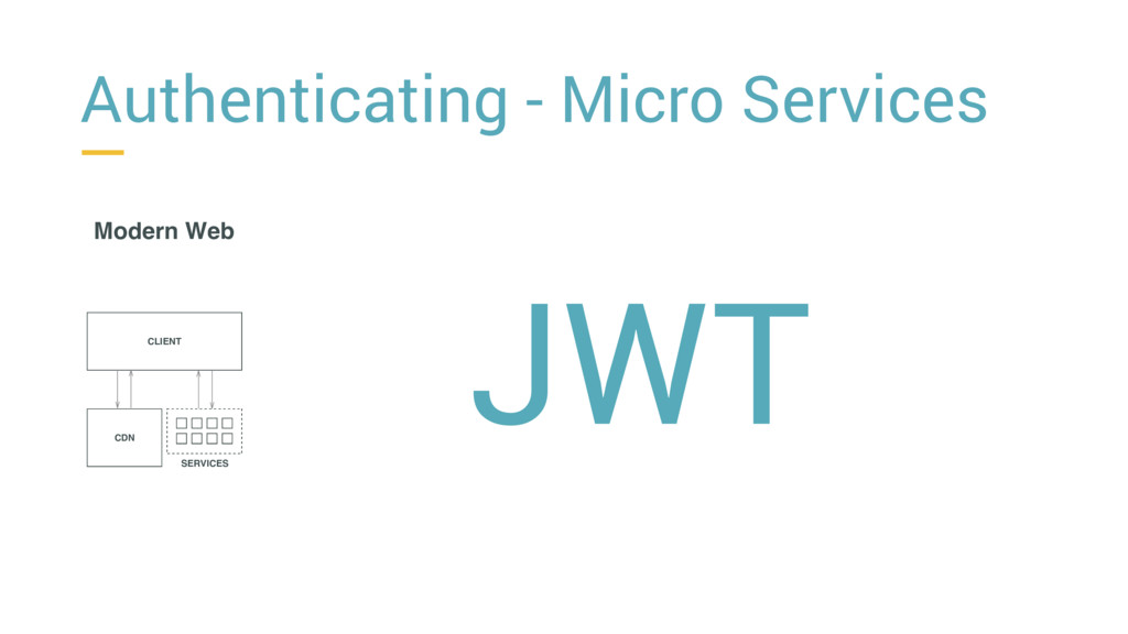Authenticating - Micro Services t Modern Web CL...