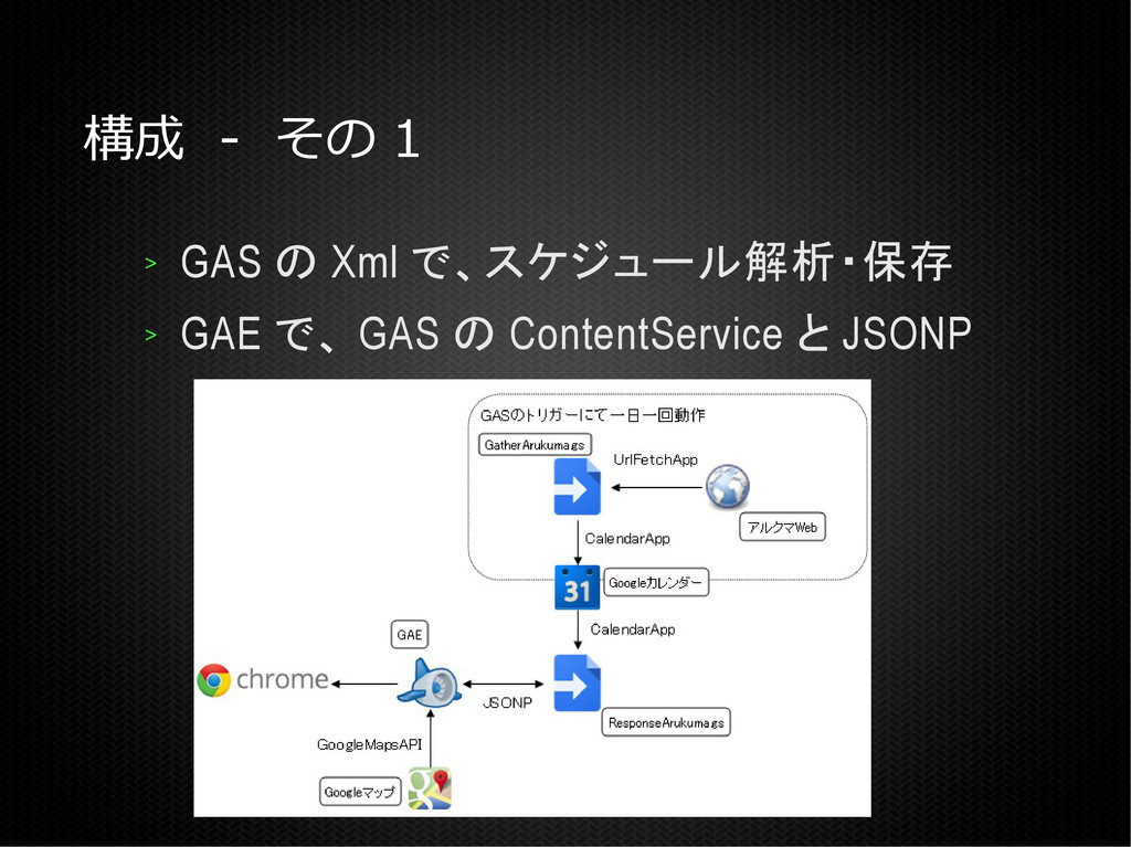 構成 - その 1 > GAS の Xml で、スケジュール解析・保存 > GAE で、 GA...
