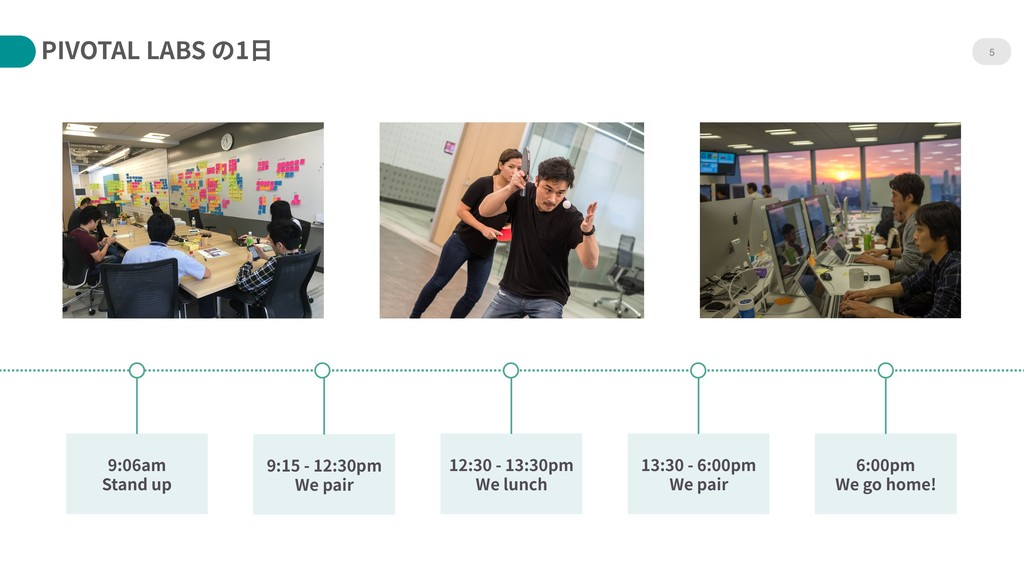 5 PIVOTAL LABS の1⽇ 9:06am Stand up 9:15 - 12:3...