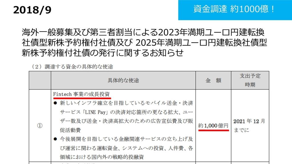 2018/9 資⾦調達 約1000億! 海外⼀般募集及び第三者割当による2023年満期ユーロ円...