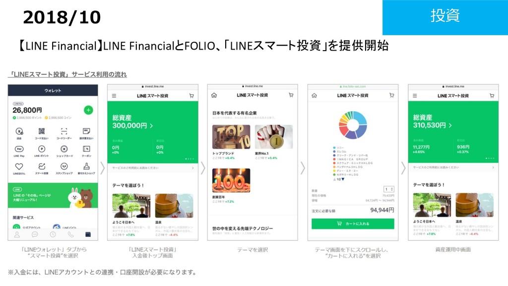 2018/10 投資 【LINE Financial】LINE FinancialとFOLIO...