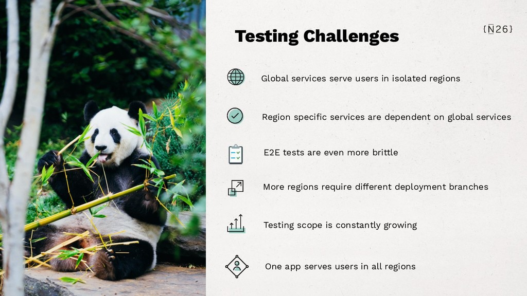 Testing Challenges E2E tests are even more brit...